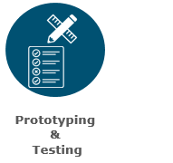 Prototyping and Testing
