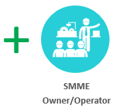 smme operator owner
